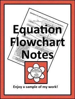 Equation Flowchart Notes