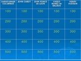 European Exploration Jeopardy - Aligned with GA's 4th Grad