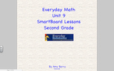Everyday Math 2nd Grade SmartBoard Lessons Unit 9