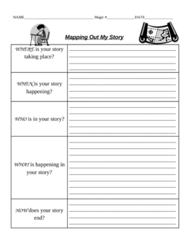 Excellent Writing Resource- Brainstorming