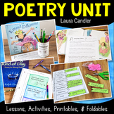 Poetry: Introduction to Poetic Devices