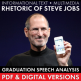 Expository Text – Steve Jobs and the Tools of Rhetoric, No