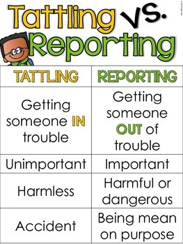 {FREE} Tattling vs. Reporting Poster