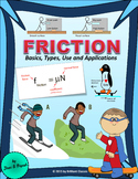 FRICTION - Basic concept, Its Types, Its Importance in lif