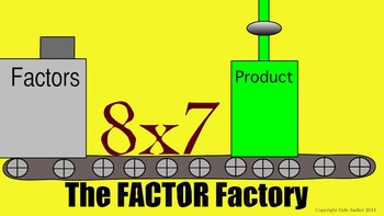 Factors & Products; A Video on How They Relate In Multiplication