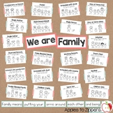 Family Types Bulletin Board