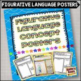 Figurative Language Concept Posters