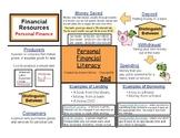 Financial Literacy 2nd