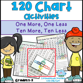 First Grade Common Core Math One More Less Ten More Less 120 Chart