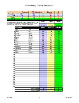 Fluency Spreadsheet Grade 3