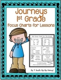 Focus Charts...Journeys First Grade!