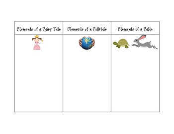 Folktale, Fairy Tale, and Fable worksheets