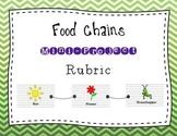 Food Chain Mini-Project Rubric