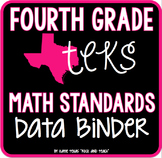 Fourth Grade Math Data Binder - REVISED TEXAS TEKS