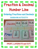 Fraction Decimal Number Line - A FUN Hands-On Activity