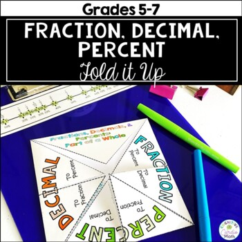 Fraction, Decimal, Percent Fold it Up