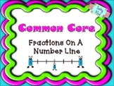 Fraction Number Lines: Common Core