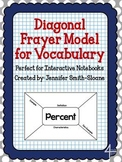 Diagonal Frayer Model for Vocabulary with Editable Version