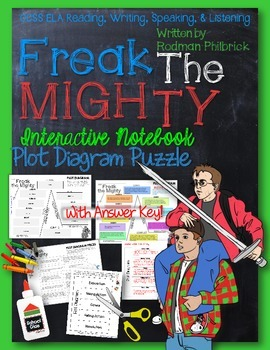 Freak the Mighty, by Rodman Philbrick: Interactive Noteboo