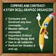 Free Study Skill Graphic Organizer:  Compare and Contrast