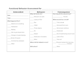Functional Behavior Assessment