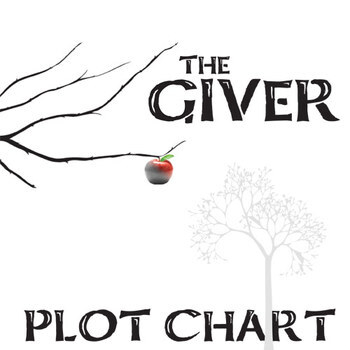 GIVER Plot Chart Organizer Diagram Arc (by Lois Lowry)