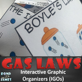 Gas Laws Graphic Organizers for the Chemistry Notebook (En