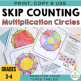 Geometric Multiplication Circles - Skip counting/Times Tables
