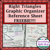 Right Triangles and Trigonometry Graphic Organizer/Referen