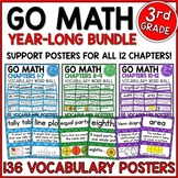 Go Math 3rd Grade Vocabulary for the Year - Word, Definiti