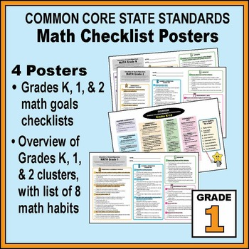 Grade 1 Common Core Math Standards Posters ~ CCSS Overview