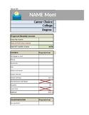 Grade Level Budget Worksheet