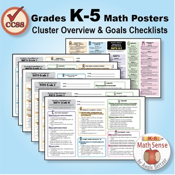 Grades K-5 Common Core Math Standards Posters ~ CCSS Overview & Checklists
