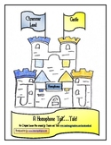 Grammar Land Castle