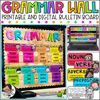 Grammar Wall Bulletin Board Set -Editable {Melonheadz Edition}