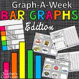 Graph-a-Week: Bar Graph Edition