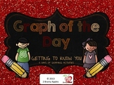 Graph of the Day: Daily Graphing Activities for Getting to