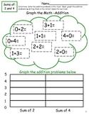 Graph the Math Addition