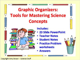Graphic Organizers: Tools for Mastering Science Concepts