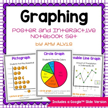 Graphing Posters - line graph - bar graph - circle graph - graphic organizer