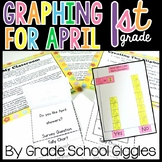 Graphing Through The Month: April