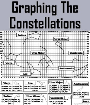 Constellations Graphing: Coordinate Graphing & Ordered pairs: Math & Science
