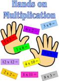 Hands on Multiplication