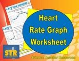Heart Rate Graph Worksheet