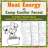 Heat Energy Science Reader's Theater - Camping Themed Play