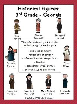 Historical Figures MEGA PACK!