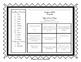Houghton Mifflin 3rd Grade Spelling Activities