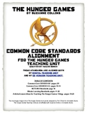 Hunger Games Unit Common Core Standards Alignment