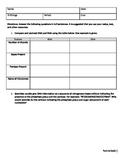 IB Biology - Nucleic Acids Homework