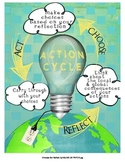 IB PYP Action Cycle Poster for US Paper